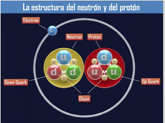IFCA | Instituto de Física de Cantabria Producción de dos Bosones ...
